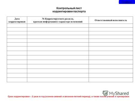 Лист Коррекции Рабочей Программы Образец img-1