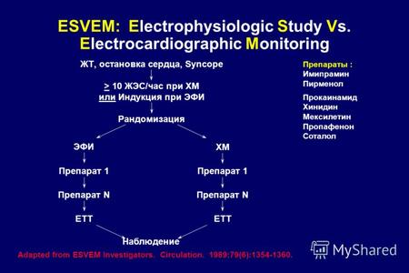ESVEM: Electrophysiologic Study Vs. Electrocardiographic Monitoring ЖТ, остановка сердца, Syncope Рандомизация ЭФИ ХМ Adapted from ESVEM Investigators.