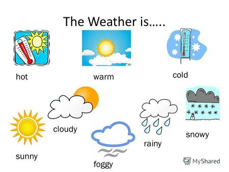 The Weather is….. hotwarm cold sunny cloudy rainy snowy foggy.