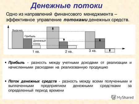 Презентация на тему Дипломная работа Учет денежных средств и  Денежные потоки Одно из направлений финансового менеджмента эффективное управление потоками денежных средств