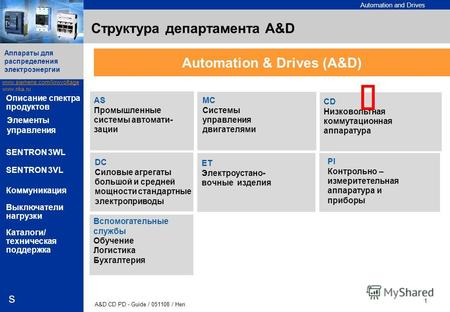 Automation and Drives www.siemens.com/lowvoltage www.nka.ru A&D CD PD - Guide / 051108 / Hen 1 Аппараты для распределения электроэнергии s Описание спектра.