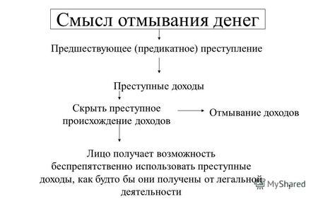 Схемы доходов полученных преступным путем