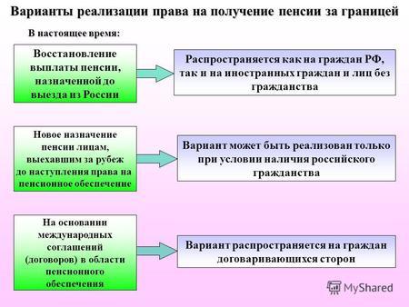 Расчет пенсии при коэффициенте