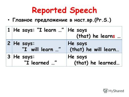 Reported Speech Главное предложение в наст.вр.(Pr.S.) 1He says: I learn …He says (that) he learns … 2He says: I will learn … He says (that) he will learn…