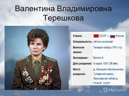 Презентации на тему Космонавтика, Космос, Космонавты ...