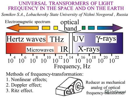 UNIVERSAL TRANSFORMERS OF LIGHT FREQUENCY IN THE SPACE AND ON THE EARTH Methods of frequency-transformation: 1. Nonlinear effects; 2. Doppler effect; 3.