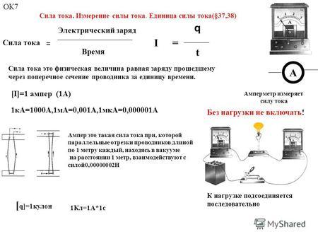 Тему амперметр на презентацию