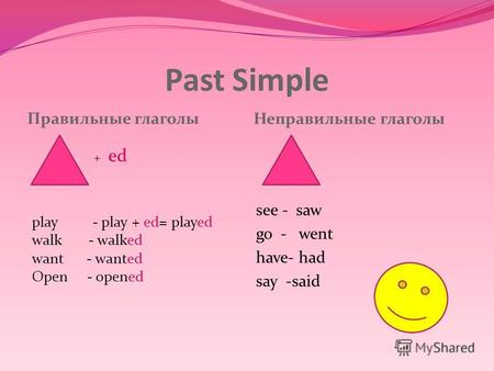 Past Simple Правильные глаголы Неправильные глаголы + ed play - play + ed= played walk - walked want - wanted Open - opened see - saw go - went have- had.