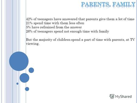 42% of teenagers have answered that parents give them a lot of time 21% spend time with them less often 5% have refrained from the answer 26% of teenagers.