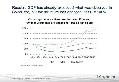 Slide 1 | September 2012 | Economics: Discovering Russia Russias GDP has already exceeded what was observed in Soviet era, but the structure has changed,
