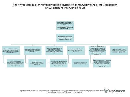 Презентации на тему мчс россии