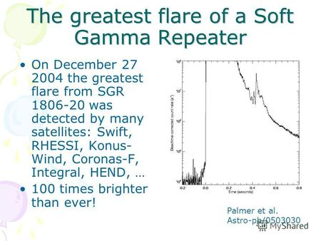 The greatest flare of a Soft Gamma Repeater On December 27 2004 the greatest flare from SGR 1806-20 was detected by many satellites: Swift, RHESSI, Konus-