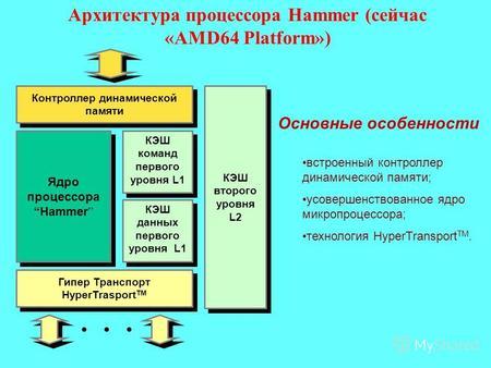 Тов Слот Ивано Франковск