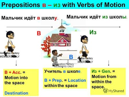 Prepositions в – из with Verbs of Motion Мальчик идёт в школу. В + Acc. = Motion into the space Destination Мальчик идёт из школы. Из + Gen. = Motion from.