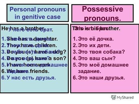Personal pronouns in genitive case He has a brother. This is his brother. Possessive pronouns. У него есть брат. Это его брат. 1.She has a daughter. 2.They.