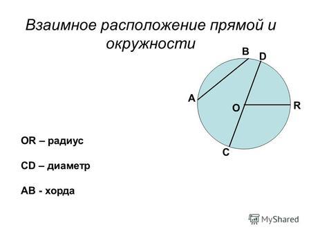 Как связаны диаметр и радиус одной окружности