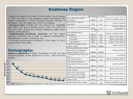 1 Kostanay Region Region is located in the north of the country. As of January 1, 2012 the area is 196 thousand square kilometers, the region's population.