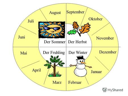 Der Fruhling Der SommerDer Herbst Der Winter Juni Juli August September Oktober November Dezember Januar FebruarMarz April Mai.