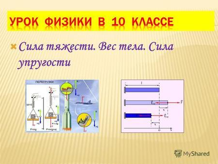 Урок По Физике 7 Класс Сила Презентация