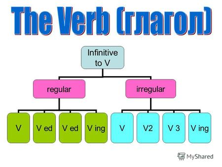 Infinitive to V regular VV ed V ing irregular VV2V 3V ing.