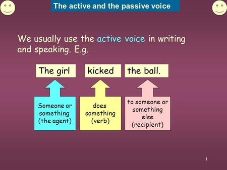 The active and the passive voice 1 We usually use the active voice in writing and speaking. E.g. The girl Someone or something (the agent) does something.