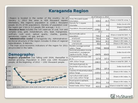 1 Karaganda Region Region is located in the center of the country. As of January 1, 2012 the area is 428 thousand square kilometers, the region's population.
