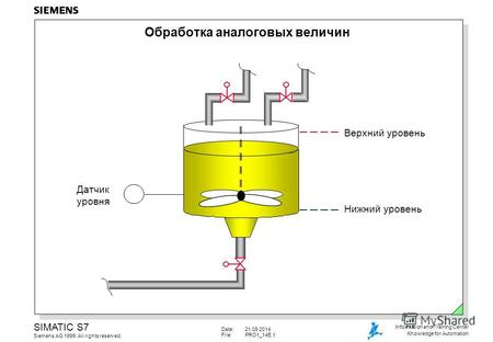 Date:21.09.2014 File:PRO1 14E.1 SIMATIC S7 Siemens AG 1999. All rights reserved. Information and Training Center Knowledge for Automation Обработка аналоговых.