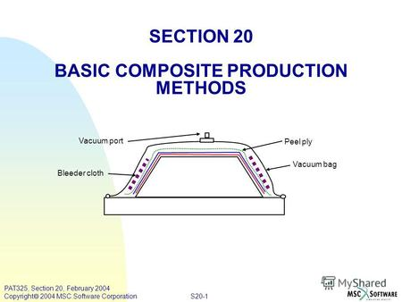 S20-1 PAT325, Section 20, February 2004 Copyright 2004 MSC.Software Corporation SECTION 20 BASIC COMPOSITE PRODUCTION METHODS Vacuum port Bleeder cloth.