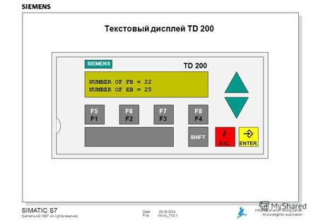 Date: 29.09.2014 File:Micro_11D.1 SIMATIC S7 Siemens AG 1997. All rights reserved. Information and Training Center Knowledge for Automation Текстовый дисплей.