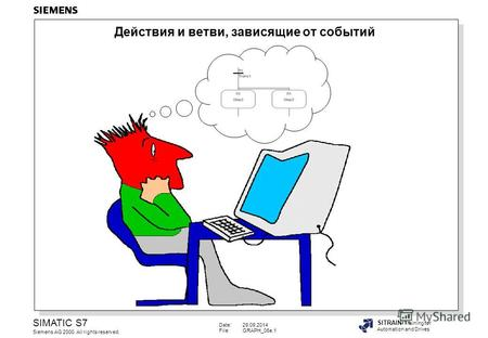Date:29.09.2014 File:GRAPH_06e.1 SIMATIC S7 Siemens AG 2000. All rights reserved. SITRAIN Training for Automation and Drives Действия и ветви, зависящие.