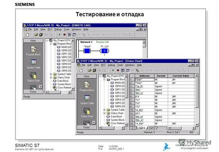 Date:11/30/98 File:MICRO_09D.1 SIMATIC S7 Siemens AG 1997. All rights reserved. Information and Training Center Knowledge for Automation Тестирование и.