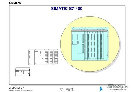 Date:29.09.2014 File:PRO2_11E.1 SIMATIC S7 Siemens AG 1999. All rights reserved. Information and Training Center Knowledge for Automation SIMATIC S7-400.