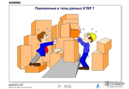 Date:29.09.2014 File:PRO2_05E.1 SIMATIC S7 Siemens AG 1999. All rights reserved. Information and Training Center Knowledge for Automation Переменные и.