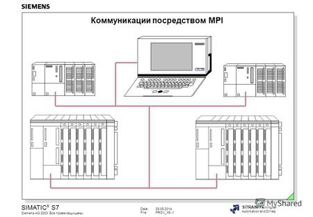 Date:29.09.2014 File:PRO1_15r.1 SIMATIC ® S7 Siemens AG 2003. Все права защищены. SITRAIN Training for Automation and Drives Коммуникации посредством MPI.