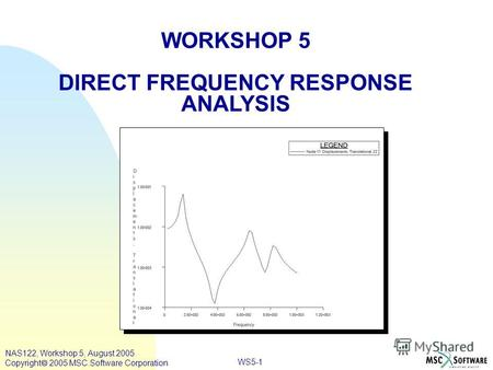 WS5-1 WORKSHOP 5 DIRECT FREQUENCY RESPONSE ANALYSIS NAS122, Workshop 5, August 2005 Copyright 2005 MSC.Software Corporation.