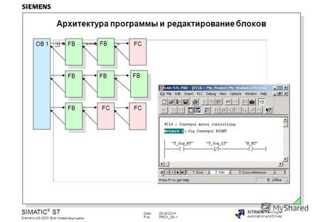 Date:29.09.2014 File:PRO1_05r.1 SIMATIC ® S7 Siemens AG 2003. Все права защищены. SITRAIN Training for Automation and Drives Архитектура программы и редактирование.