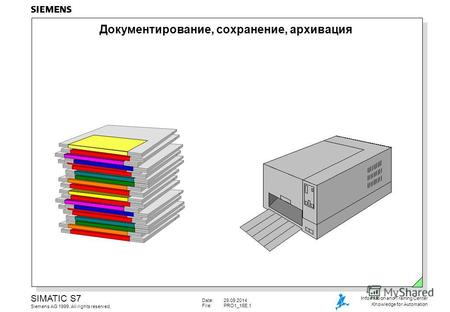 Date:29.09.2014 File:PRO1_15E.1 SIMATIC S7 Siemens AG 1999. All rights reserved. Information and Training Center Knowledge for Automation Документирование,