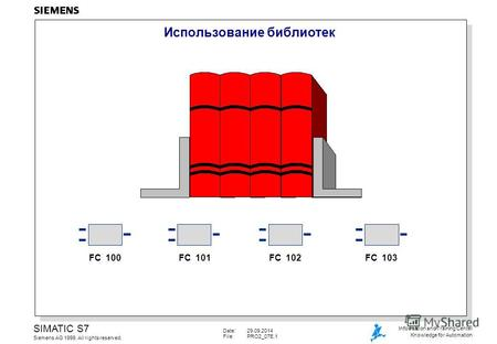 Date:29.09.2014 File:PRO2_07E.1 SIMATIC S7 Siemens AG 1999. All rights reserved. Information and Training Center Knowledge for Automation Использование.