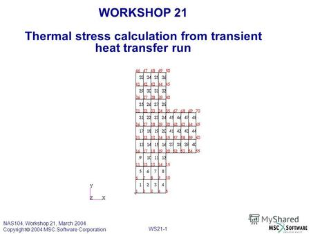 WS21-1 WORKSHOP 21 Thermal stress calculation from transient heat transfer run NAS104, Workshop 21, March 2004 Copyright 2004 MSC.Software Corporation.