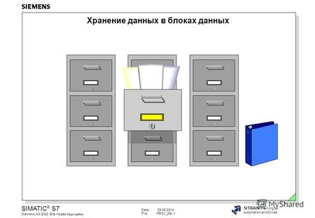 Date: 29.09.2014 File:PRO1_09r.1 SIMATIC ® S7 Siemens AG 2002. Все права защищены. SITRAIN Training for Automation and Drives Хранение данных в блоках.