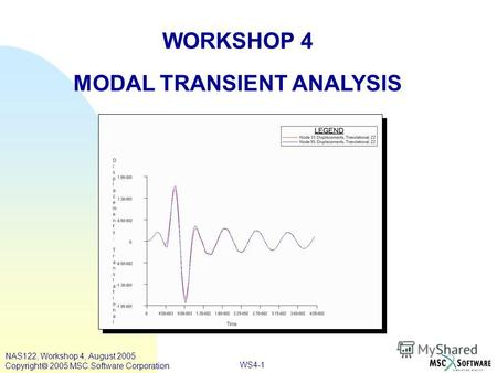 WS4-1 WORKSHOP 4 MODAL TRANSIENT ANALYSIS NAS122, Workshop 4, August 2005 Copyright 2005 MSC.Software Corporation.