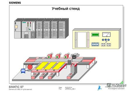 Date:29.09.2014 File:UPPROG_03E.1 SIMATIC S7 Siemens AG 1999. All rights reserved. Information and Training Center Knowledge for Automation Учебный стенд.