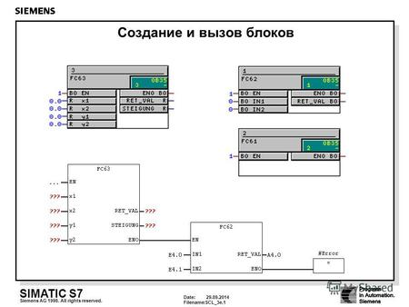 Date: 29.09.2014 Filename:SCL_3e.1 SIMATIC S7 Siemens AG 1998. All rights reserved. Создание и вызов блоков.