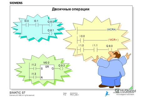 Date:29.09.2014 File:PRO1_06E.1 SIMATIC S7 Siemens AG 1999. All rights reserved. Information and Training Center Knowledge for Automation Двоичные операции.