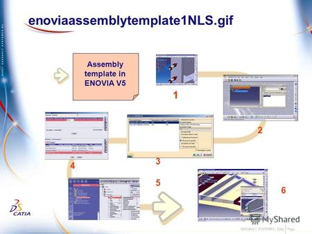 DASSAULT SYSTEMES - Date Page enoviaassemblytemplate1NLS.gif 2 3 Assembly template in ENOVIA V5 4 5 1 6.