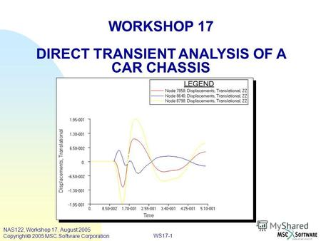 WS17-1 WORKSHOP 17 DIRECT TRANSIENT ANALYSIS OF A CAR CHASSIS NAS122, Workshop 17, August 2005 Copyright 2005 MSC.Software Corporation.