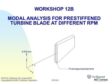 WS12b-1 WORKSHOP 12B MODAL ANALYSIS FOR PRESTIFFENED TURBINE BLADE AT DIFFERENT RPM y x z 5,000 rpm Fixed edge displacements NAS122, Workshop 12b, August.