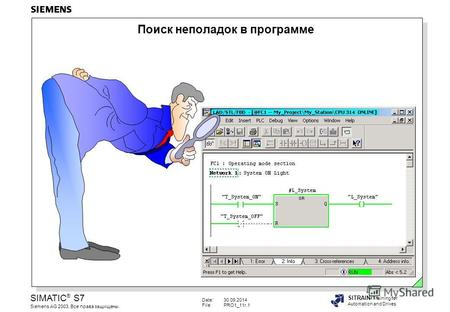 Date:30.09.2014 File:PRO1_11r.1 SIMATIC ® S7 Siemens AG 2003. Все права защищены. SITRAIN Training for Automation and Drives Поиск неполадок в программе.