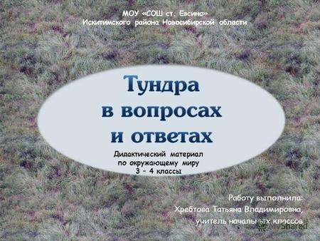 Работа — Учитель начальных классов: вакансии на Grubber.ru