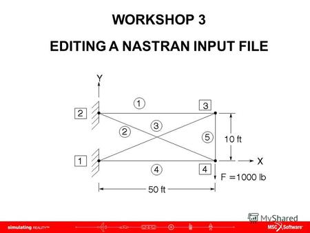 WORKSHOP 3 EDITING A NASTRAN INPUT FILE. WS3-2 NAS120, Workshop 3, May 2006 Copyright 2005 MSC.Software Corporation.